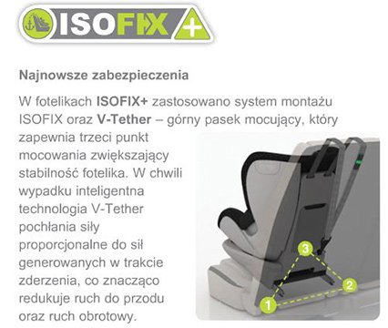 e-Foteliki Romer Britax system ISOFIX