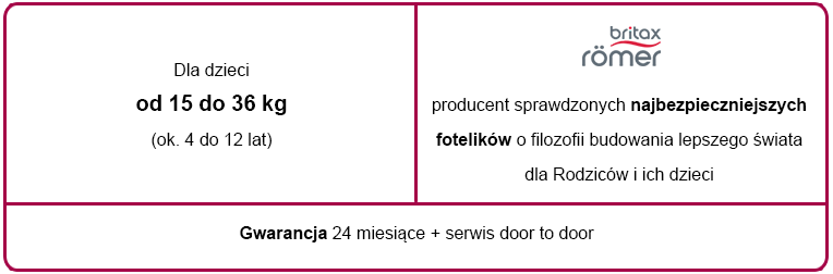 e-Foteliki.pl Romer Kidfix 2 XP SICT Blacke Series tabelka informacyjna